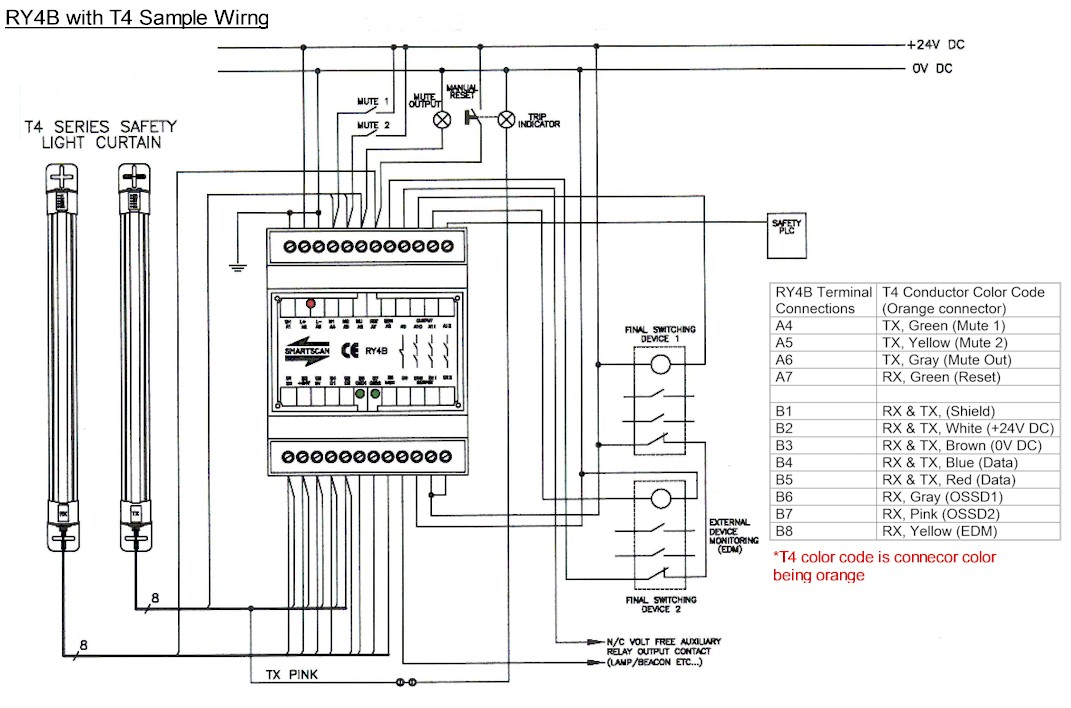 Light Curtain Safety Relay Wiring Wiring Diagrams